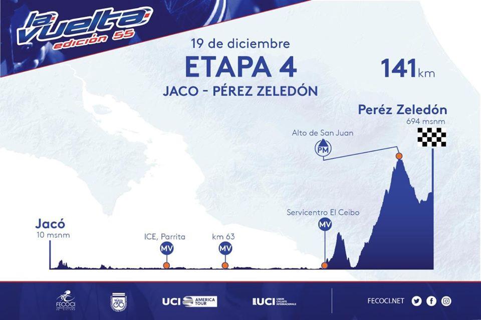 Höhenprofil Vuelta Ciclista Internacional a Costa Rica 2019 - Etappe 4