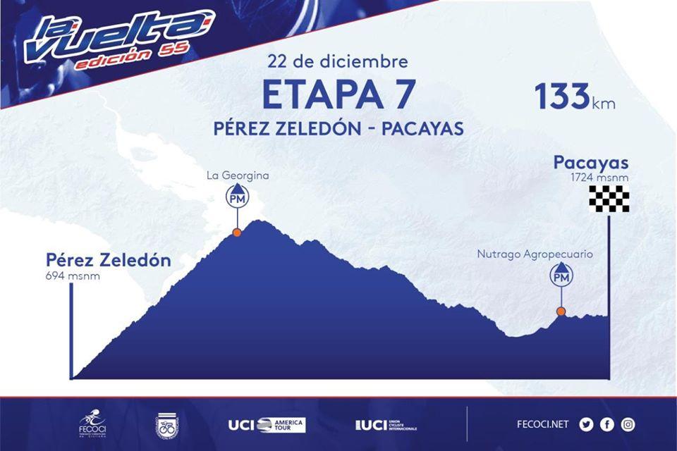 Höhenprofil Vuelta Ciclista Internacional a Costa Rica 2019 - Etappe 7