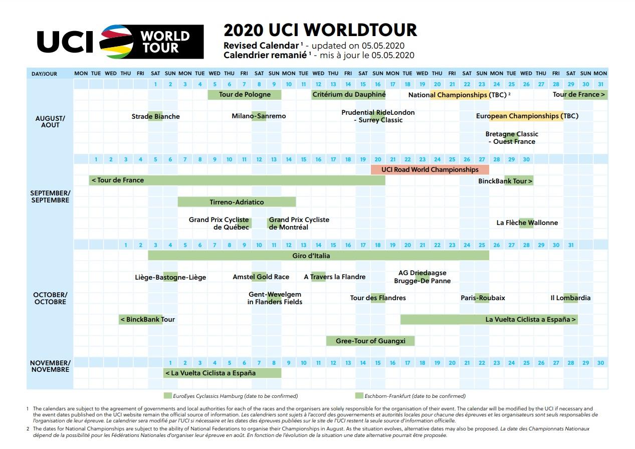 Der neue WorldTour-Kalender der Männer