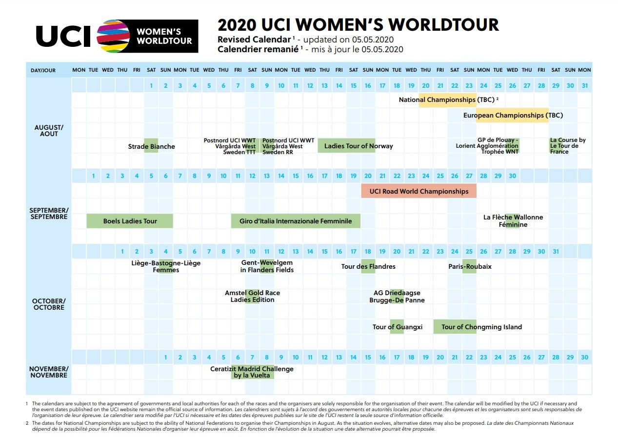 Der neue WorldTour-Kalender der Frauen