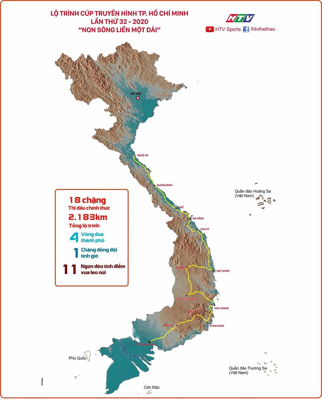 HTV Cup mit 18 Etappen – in Vietnam beginnt nächste Woche das erste Straßenrennen nach der Coronakrise