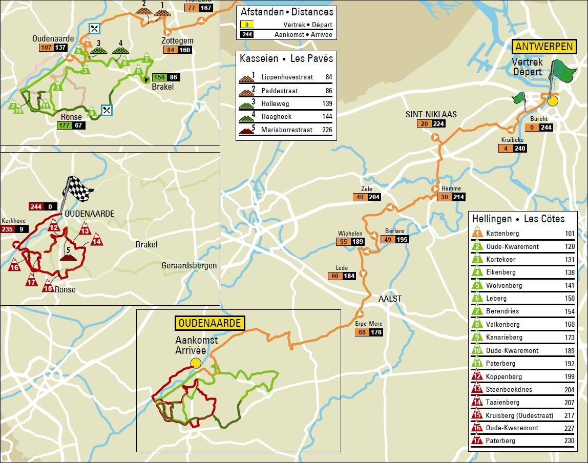 Streckenverlauf Ronde van Vlaanderen 2020 (Männer Elite)