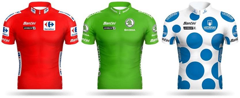 LiVE-Radsport Favoriten für die Vuelta a España 2020