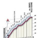 Höhenprofil Giro d´Italia 2009 - Etappe 16, Monte delle Cesane