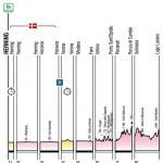 Giro d´Italia 2012, Etappen 1-8: Auftakt in Dänemark und erste Fahrten durchs Mittelgebirge