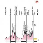 Giro d´Italia 2012, Etappen 16-21: Finale mit Alpe di Pampeago, Stelvio und Zeitfahren in Mailand