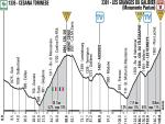 LiVE-Ticker: Giro d´Italia, Etappe 15