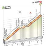 LiVE-Ticker: Giro d´Italia, Etappe 18