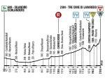 Giro d´Italia: Bis auf Bergankunft an den Drei Zinnen alle Berge der 20. Etappe gestrichen