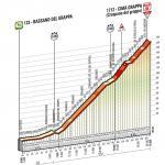 LiVE-Ticker: Giro d´Italia 2014, Etappe 19