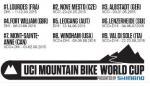 Aaron Gwin beim Downhill-Weltcup-Auftakt in Lourdes eine Klasse für sich - Ragot mit Heimsieg