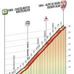 Vorschau Giro d'Italia, Etappe 15 – Ein 10,85 km langes Bergzeitfahren auf die Seiseralm