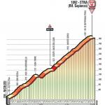 Höhenprofil Giro d'Italia 2017 - Etappe 4, Etna