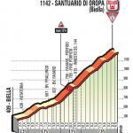 Höhenprofil Giro d'Italia 2017 - Etappe 14, Santuario di Oropa