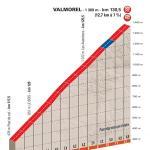 Streckenpräsentation Critérium du Dauphiné 2018: Profil Etappe 5, Schlussanstieg Valmorel