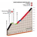 Streckenpräsentation Critérium du Dauphiné 2018: Profil Etappe 7, Schlussanstieg Saint-Gervais Mont-Blanc