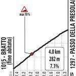 Höhenprofil Giro d'Italia 2019 - Etappe 16, Passo della Presolana (alte und neue Strecke)