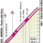 Der konstant steile Anstieg zum Colle San Carlo