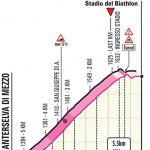 Der Anstieg zum Biathlonstadion in Anterselva/Antholz ist enorm steil