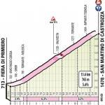 Der Schlussanstieg nach San Martino di Castrozza ist lang und gleichmäßig