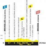 Höhenprofil Tour de France 2019 - Etappe 2