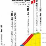 Höhenprofil Tour de France 2019 - Etappe 19, Montée de Tignes