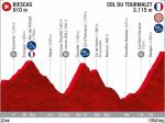 Präsentation Vuelta a España 2020: Profil Etappe 9