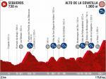 Präsentation Vuelta a España 2020: Profil Etappe 20