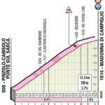 Höhenprofil Giro d'Italia 2020 - Etappe 17, Madonna di Campiglio
