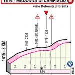 Höhenprofil Giro d'Italia 2020 - Etappe 17, letzte 3,0 km