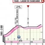 Höhenprofil Giro d'Italia 2020 - Etappe 18, letzte 3,0 km