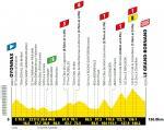 Höhenprofil Tour de France 2021 - Etappe 8