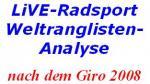 LiVE-Radsport Weltranglisten-Analyse nach dem Giro 2008