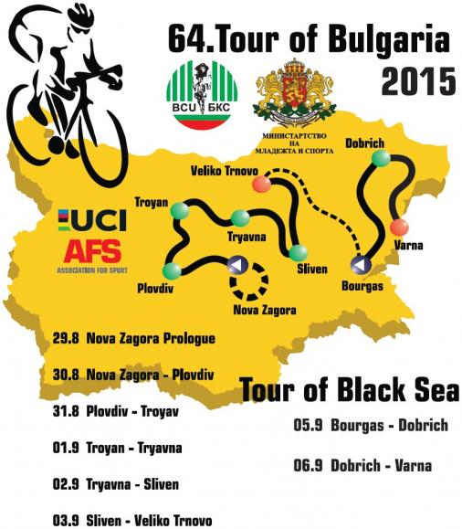 Streckenverlauf Black Sea Cycling Tour 2015