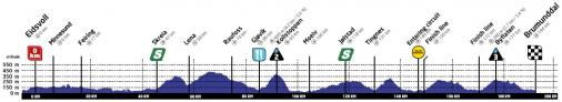 Höhenprofil Tour of Norway 2017 - Etappe 2