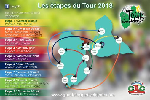 Streckenverlauf Tour Cycliste International de la Guadeloupe 2018