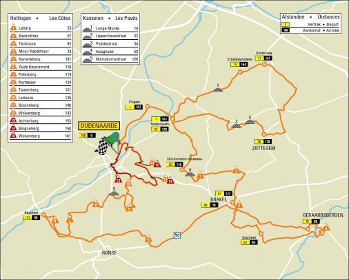 http://06.live-radsport.ch/thumb_uc_225114_506_Streckenverlauf_Ronde_van_Vlaanderen_2019_Maenner_U23.jpg