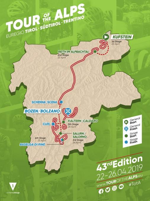 Streckenverlauf Tour of the Alps 2019